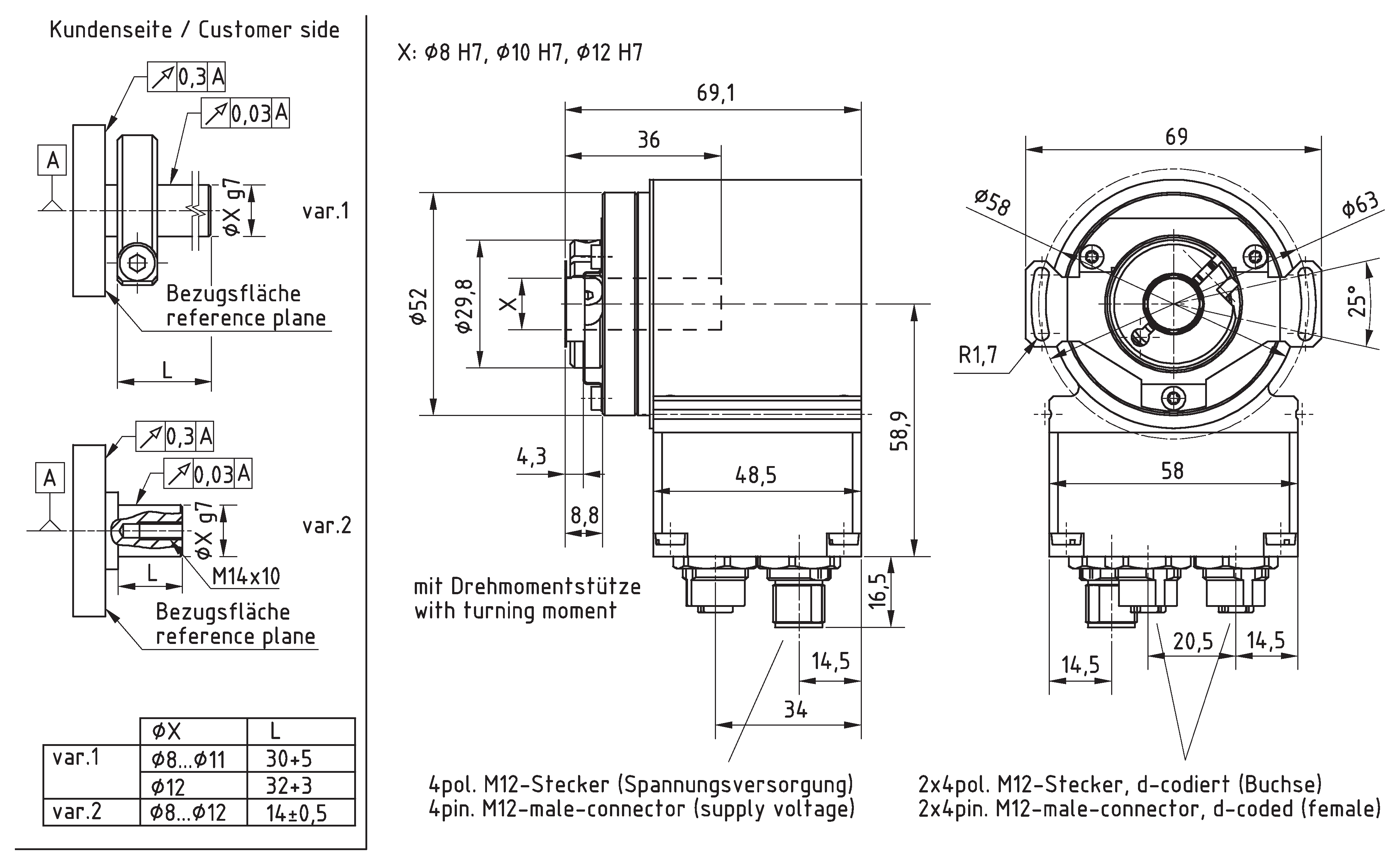 Absolute-Encoder COS58 - ETC