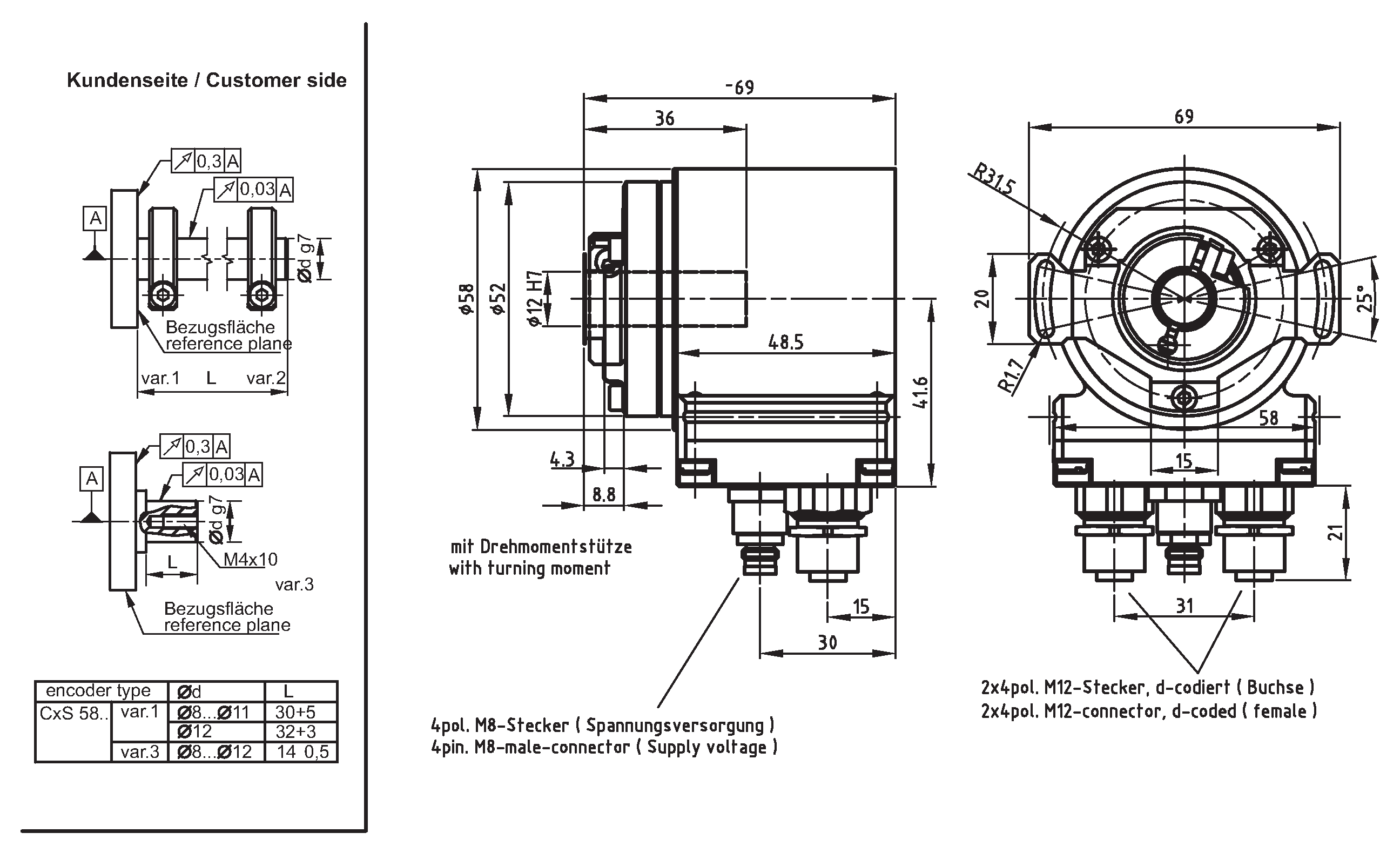 Absolute-Encoder CES58 - ETC