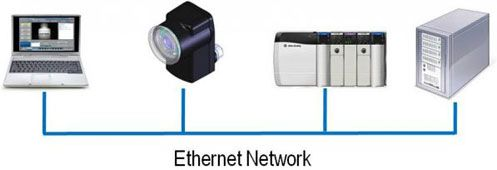checker-4g-ethernet-web.jpg