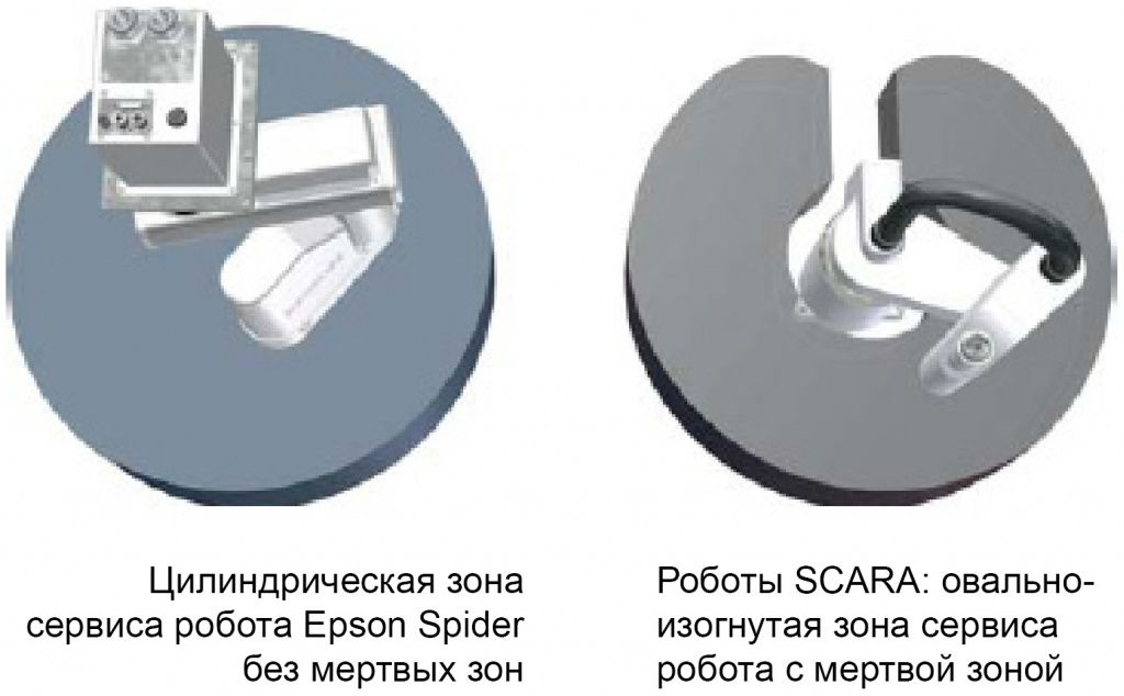 11_spider-scara-comparition.jpg