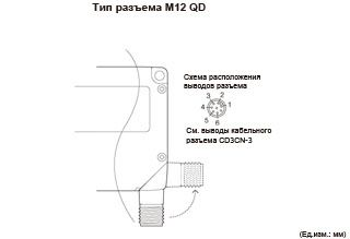 cd3series_dimensions02.jpg